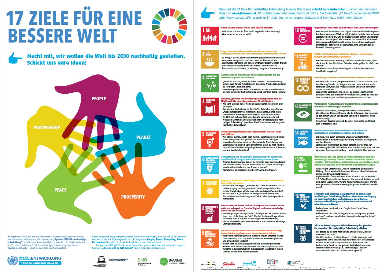 Plakat Sdg Variante on united nations goals 2030